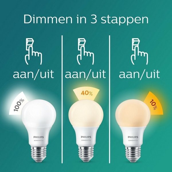 PHILIPS - LED Spot Set - SceneSwitch 827 36D - Pragmi Pollon Pro - GU10 Fitting - Dimbaar - Inbouw Vierkant - Mat Zwart - 1.5W-5W - Warm Wit 2200K-2700K - Verdiept - 82mm-6